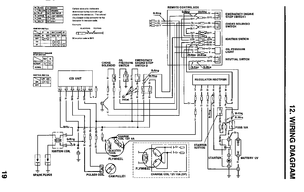 Honda bf wiring diagrams repair scheme